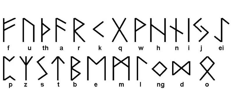Het Runenschrift - De betekenis achter toveren